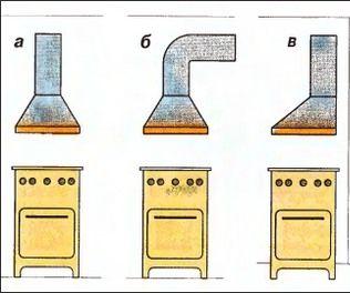 montaj-napravi-si-sam-aspirator
