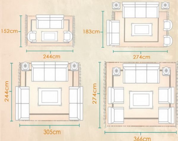 Колко трябва да е разстоянието от масичката до дивана (Още препоръки за хола и не само)