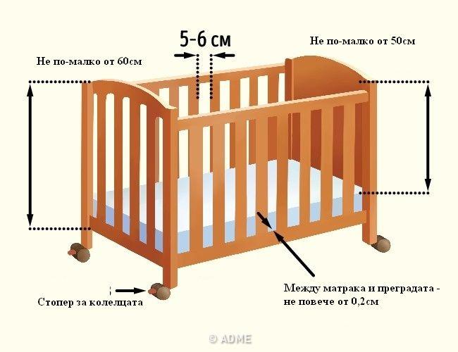 Детска стая - кошара