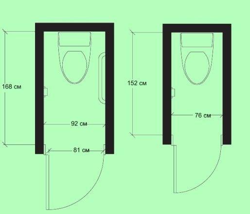 Правила и разстояния за обзавеждане на удобна баня
