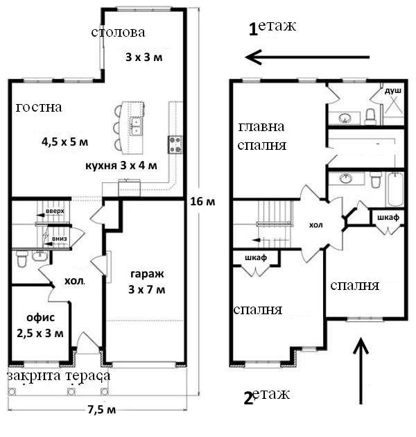 Проект за малък втори етаж