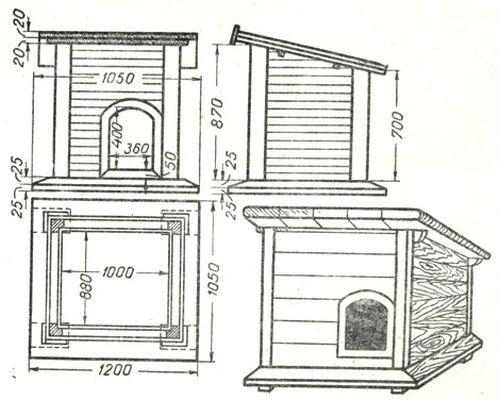 Схема за кучешка колибка