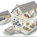 Моят дом по конец: Планиране на строеж  и важни размери за всяко помещение