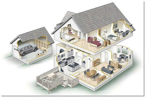 План за къща: Идеални размери на стаите