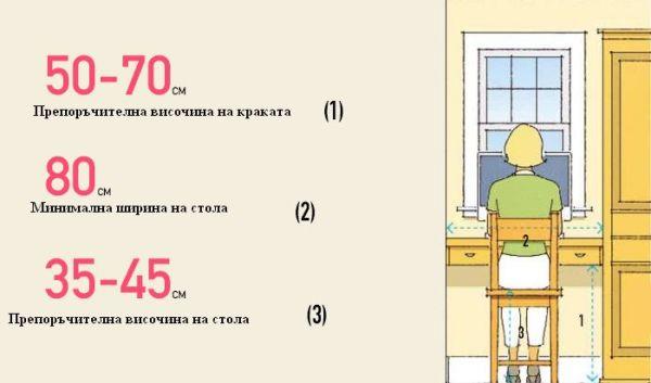 Размери за идеално подреждане на мебели съвети