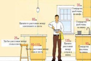 Размерите, които трябва да  знае всеки новодомец: Как да подредим мебелите идеално
