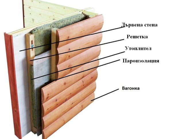 Как да направим изолация на дървена къща?