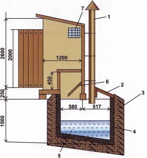Схема за външна тоалетна с вентилация