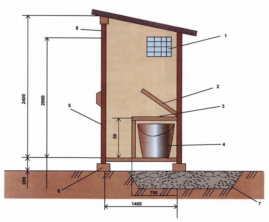 План за външна тоалетна
