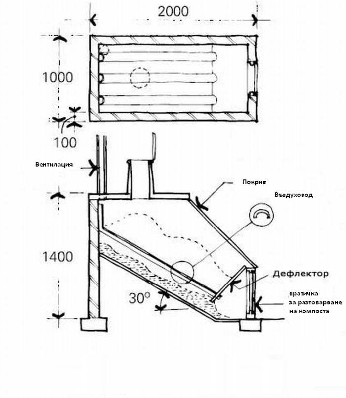 Схема за торфена компостна био тоалетна