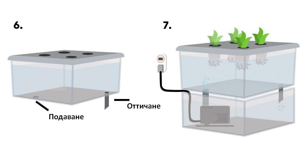 Направи си сам хидропоника ACS система